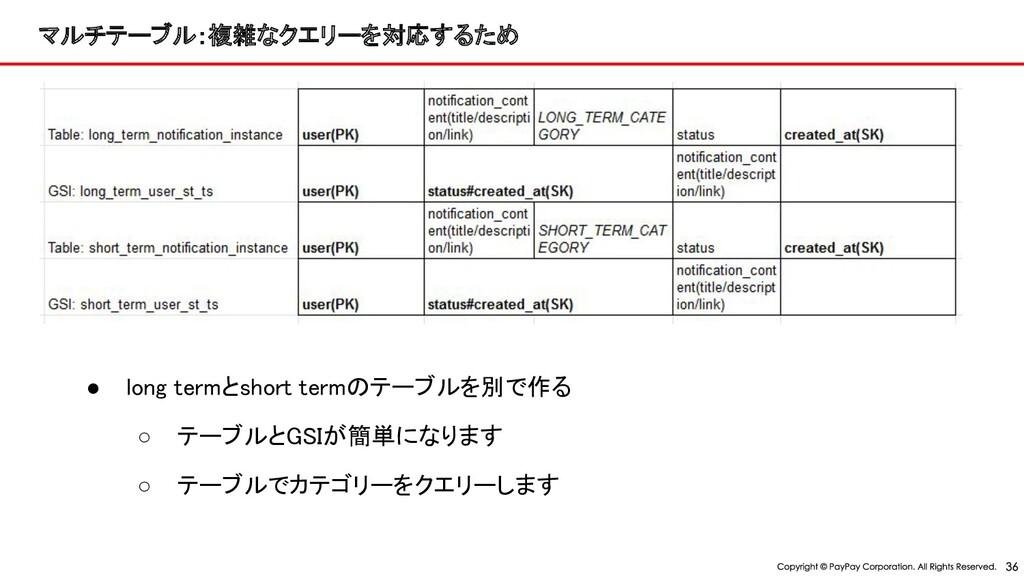 マルチテーブル:複雑なクエリーを対応するため ● long termとshort term ...