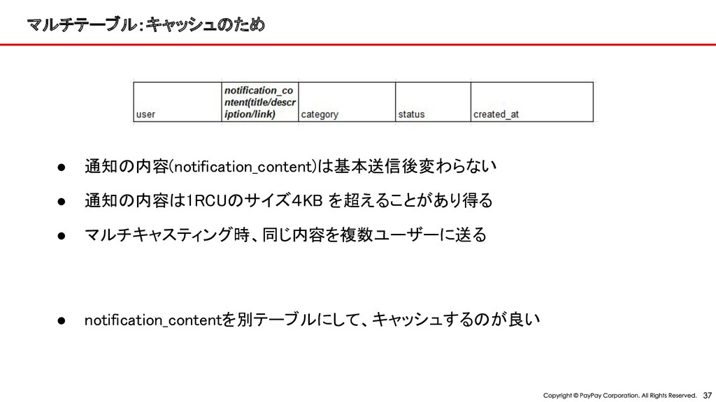 マルチテーブル:キャッシュ ため ● 通知 内容(notification_content)...