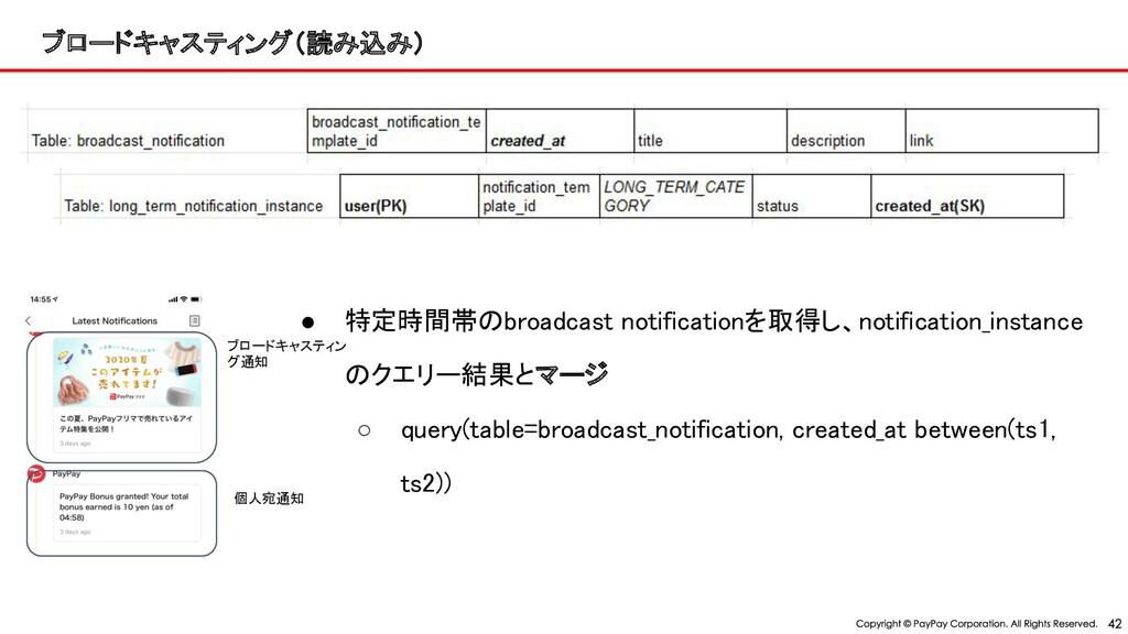 ブロードキャスティング(読み込み) ● 特定時間帯 broadcast notificati...