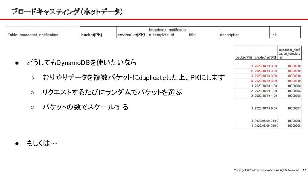 ブロードキャスティング(ホットデータ) ● どうしてもDynamoDBを使いたいなら ○ ...