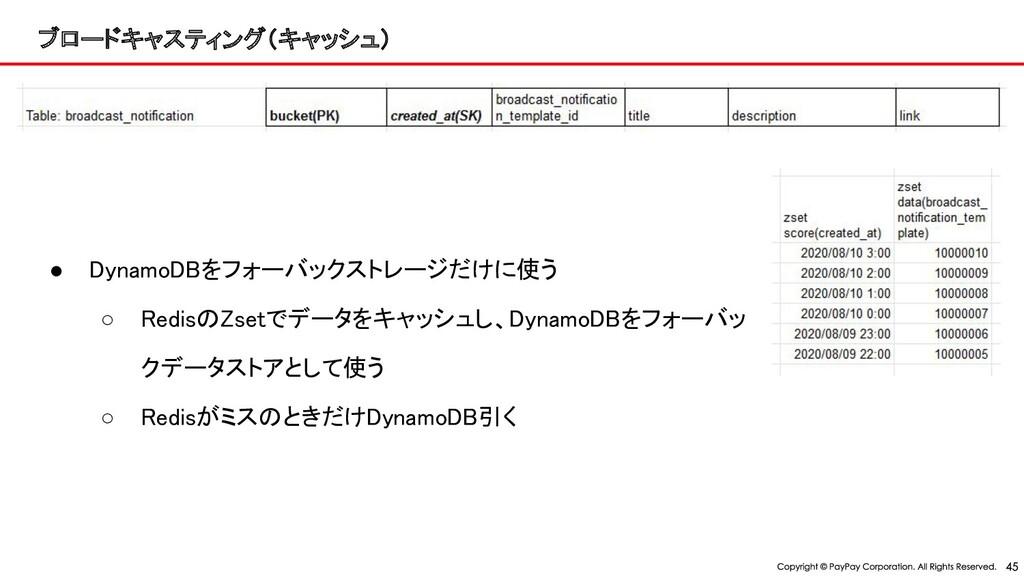 ブロードキャスティング(キャッシュ) ● DynamoDBをフォーバックストレージだけに使う...