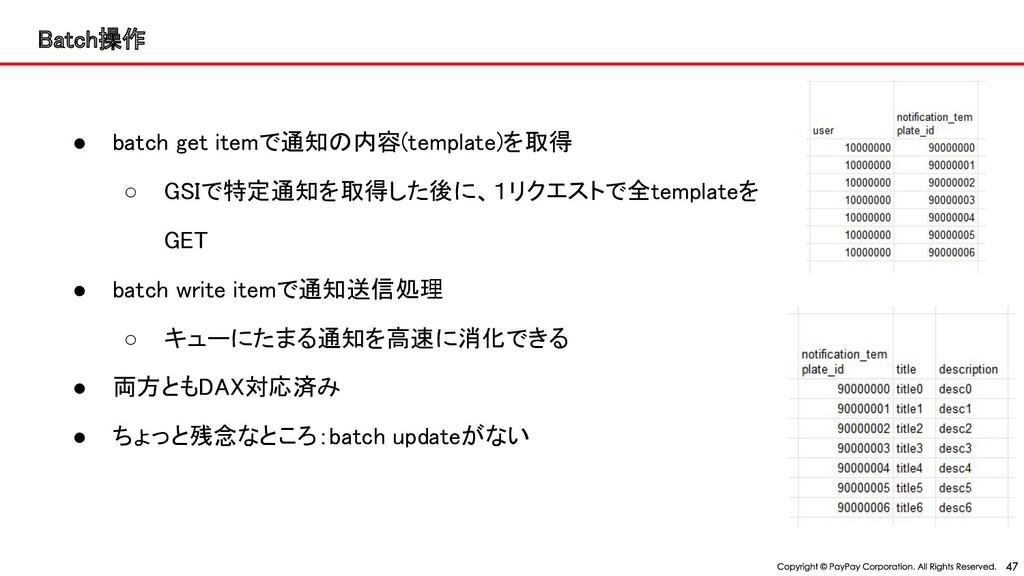 Batch操作 ● batch get itemで通知 内容(template)を取得 ○...