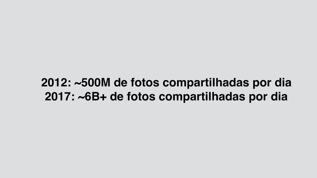 2012: ~500M de fotos compartilhadas por dia 20...