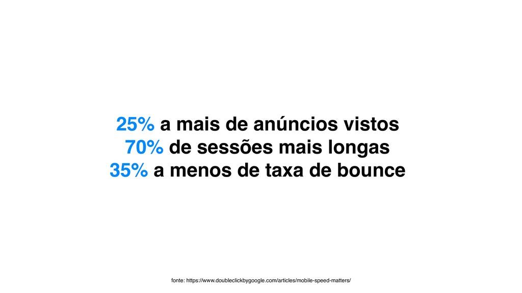 25% a mais de anúncios vistos 70% de sessões ma...