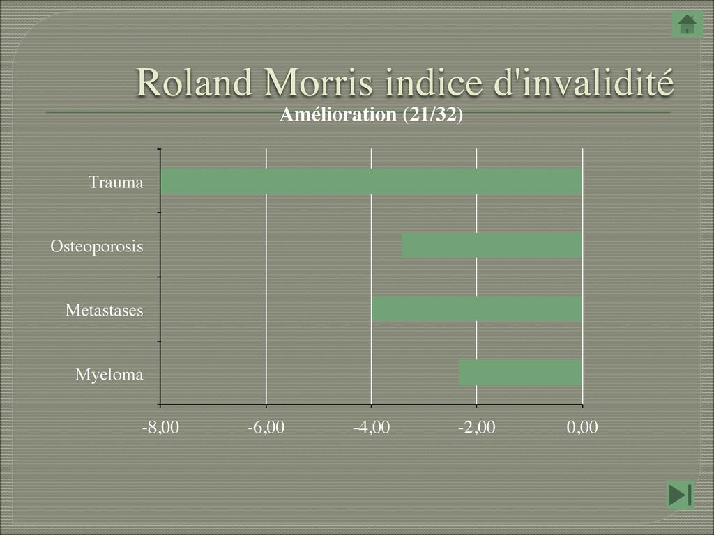 Roland Morris indice d'invalidité Amélioration ...