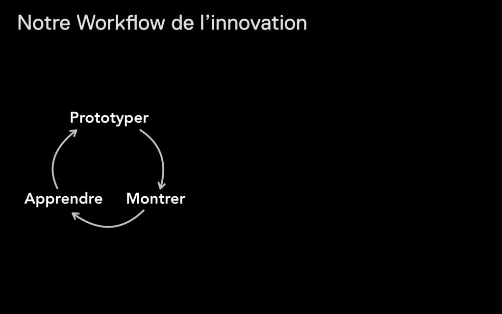 Prototyper Montrer Apprendre Notre Workflow de ...