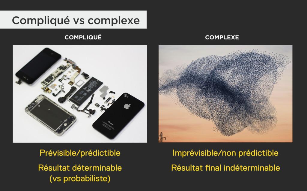 Compliqué vs complexe COMPLIQUÉ COMPLEXE Prévis...