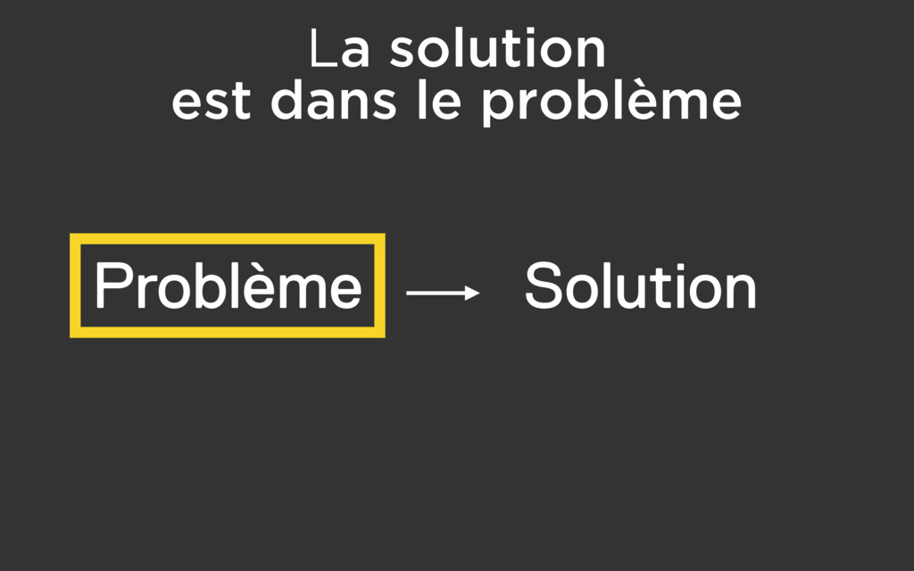 La solution est dans le problème Problème Solu...