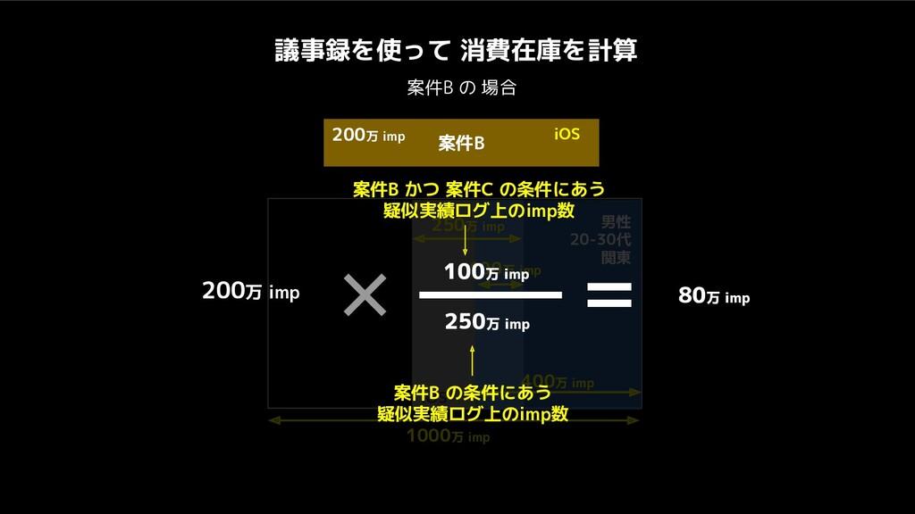 iOS 400万 imp 男性 20-30代 関東 議事録を使って 消費在庫を計算 案件B 2...