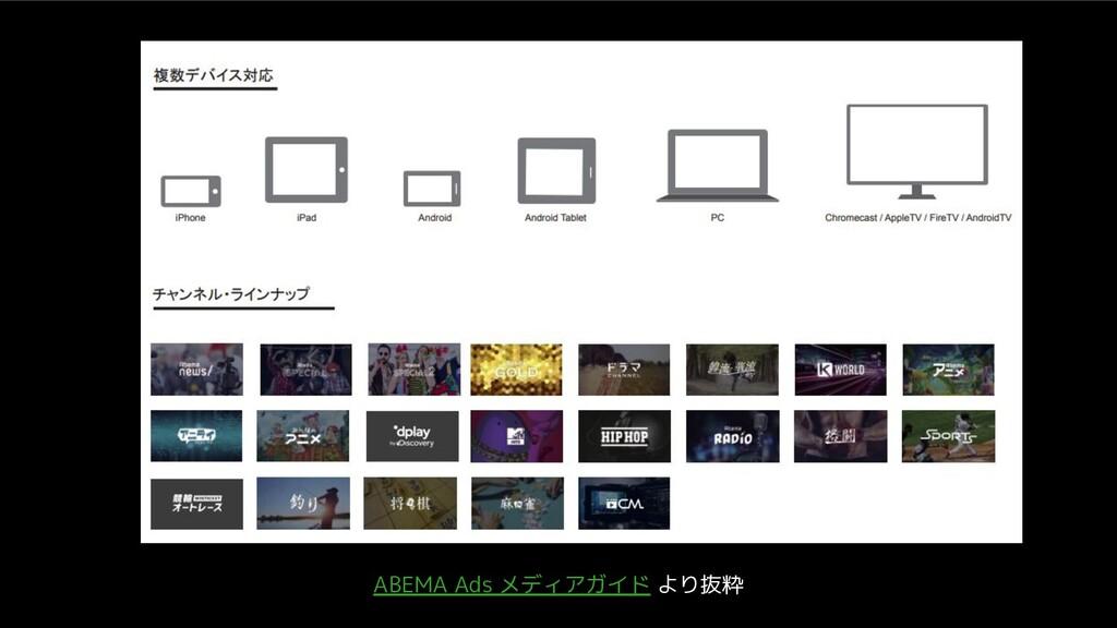 ABEMA Ads メディアガイド より抜粋