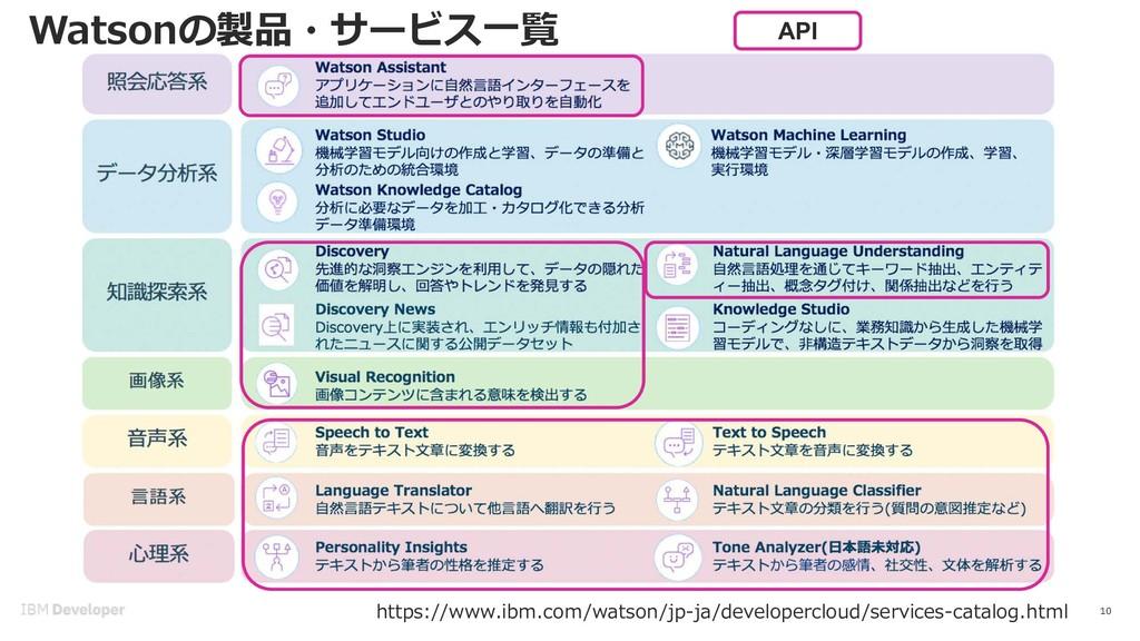 10 API / . .- / ./ . .