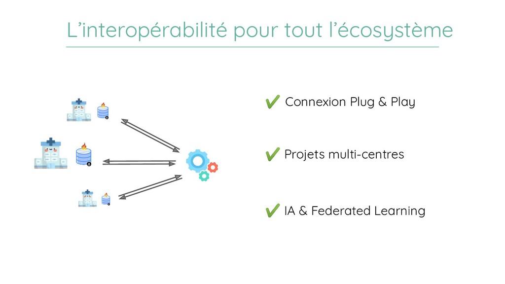 L'interopérabilité pour tout l'écosystème ✔ Pro...