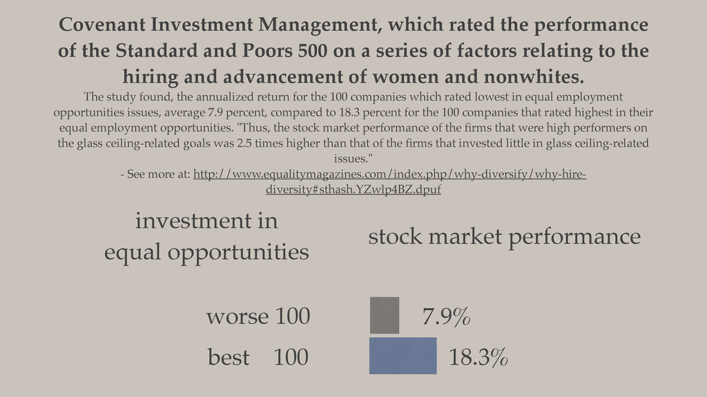 Covenant Investment Management, which rated the...