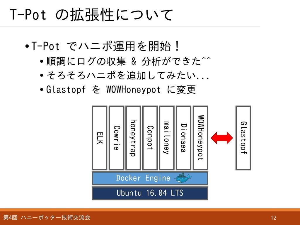 WOWHoneypot T-Pot の拡張性について 第4回 ハニーポッター技術交流会 12 ...