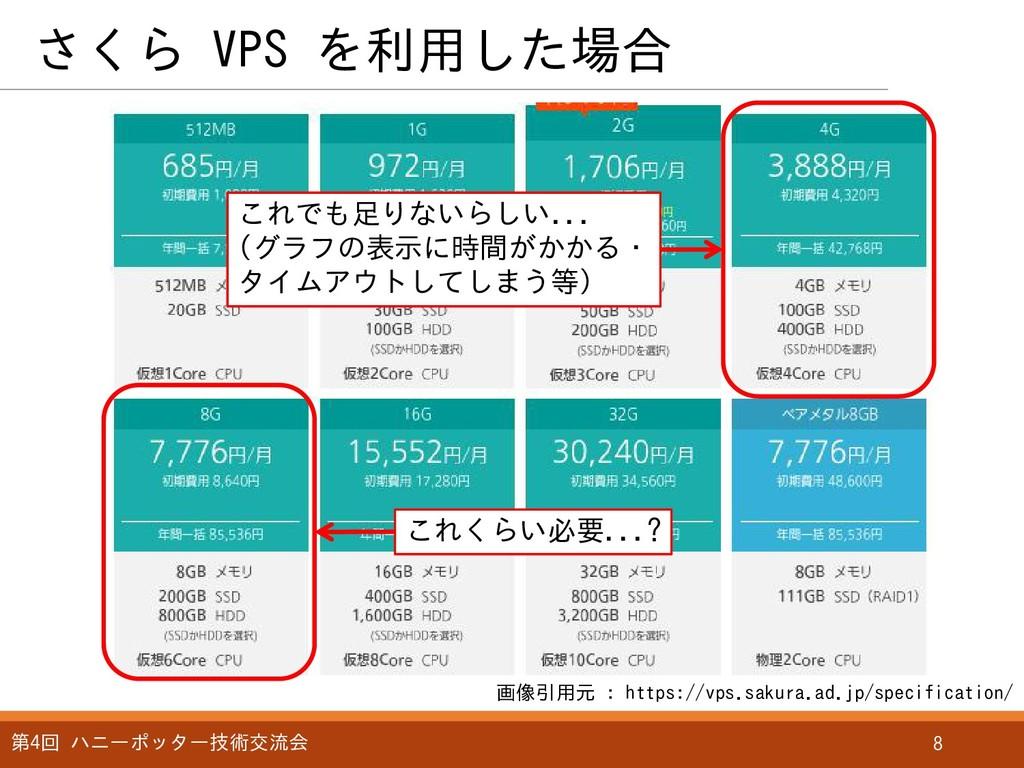 さくら VPS を利用した場合 第4回 ハニーポッター技術交流会 8 これでも足りないらしい....
