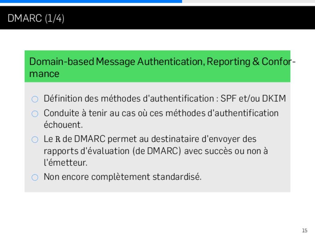 . . . DMARC (1/4) Domain-based Message Authenti...