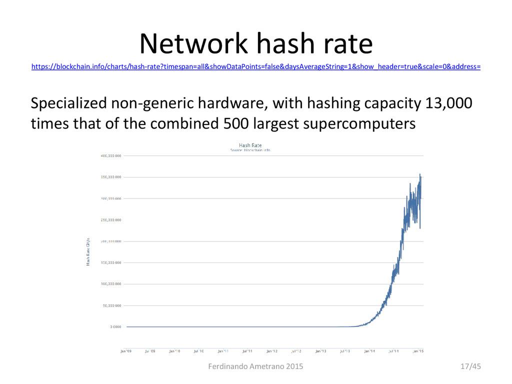 Network hash rate https://blockchain.info/chart...