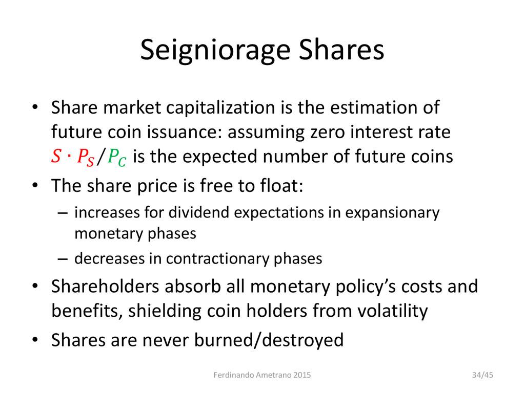 Seigniorage Shares • Share market capitalizatio...