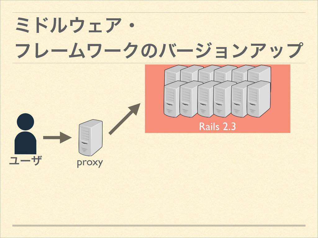 ϛυϧΣΞɾ ϑϨʔϜϫʔΫͷόʔδϣϯΞοϓ Ϣʔβ Rails 2.3 proxy