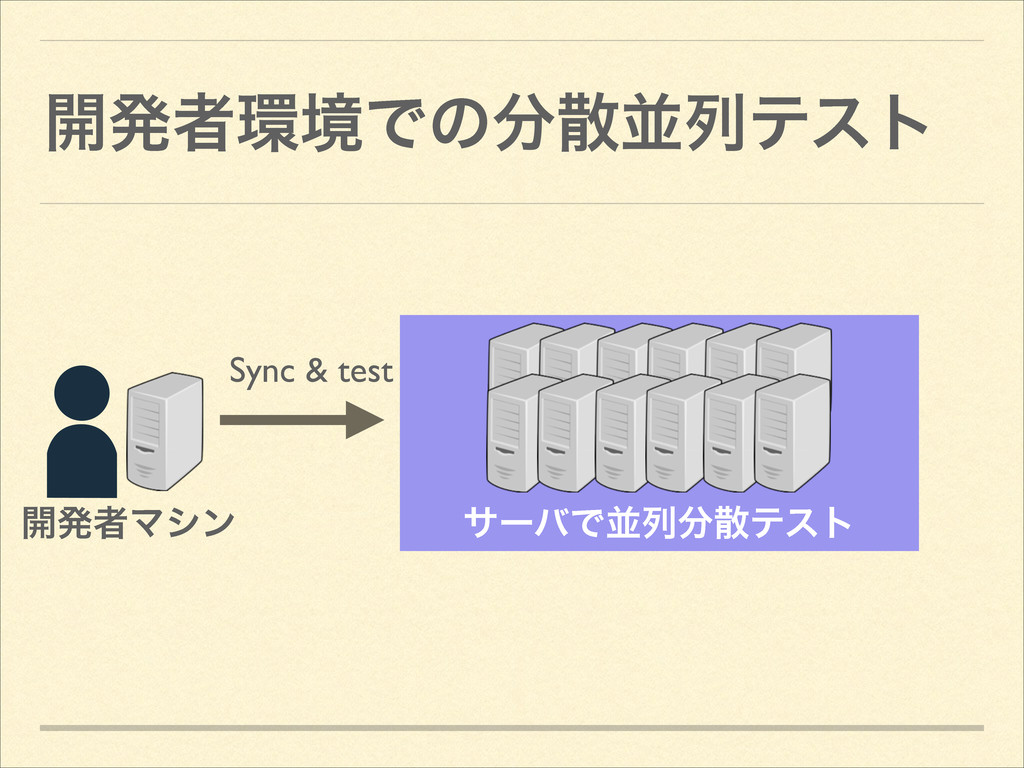 ։ൃऀڥͰͷฒྻςετ ։ൃऀϚγϯ αʔόͰฒྻςετ Sync & test