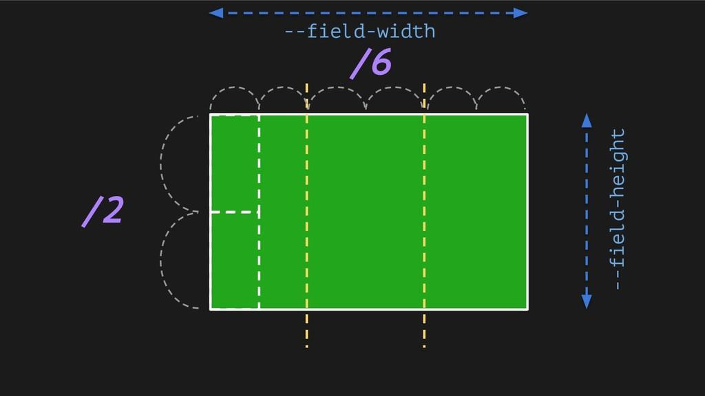 /2 /6 --field-width --field-height