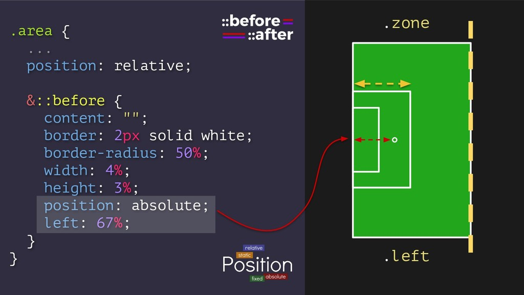 .area { ... position: relative; &::before { con...