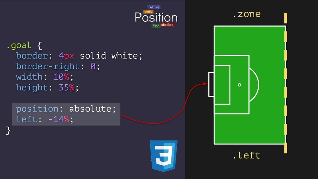 .goal { border: 4px solid white; border-right: ...