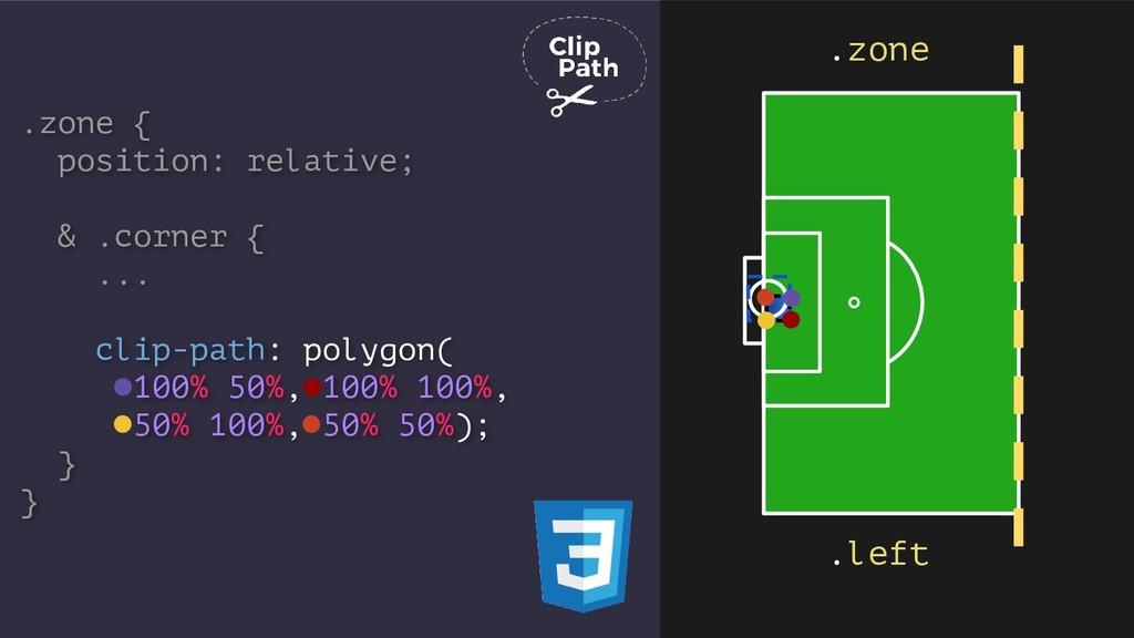 .zone { position: relative; & .corner { ... cli...