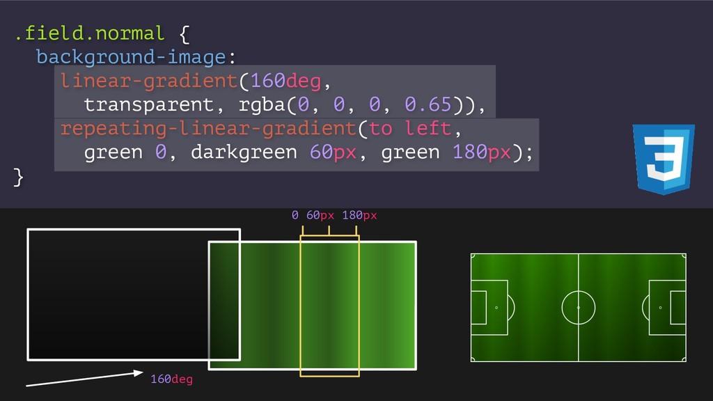 .field.normal { background-image: linear-gradie...