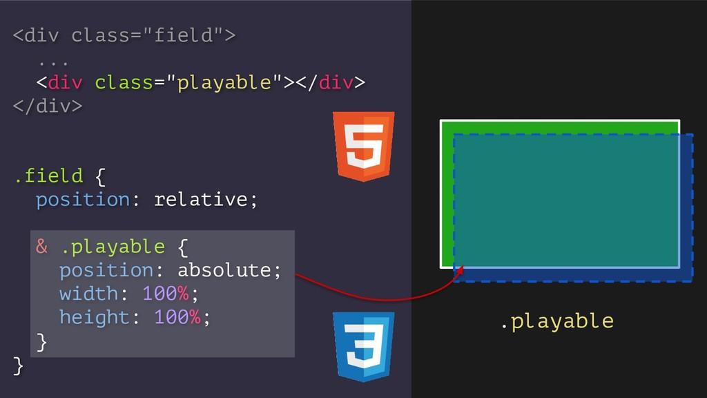 """<div class=""""field""""> ... <div class=""""playable""""><..."""