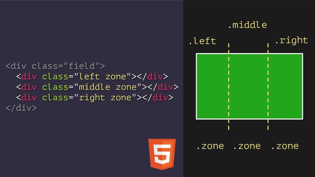 """<div class=""""field""""> <div class=""""left zone""""></di..."""