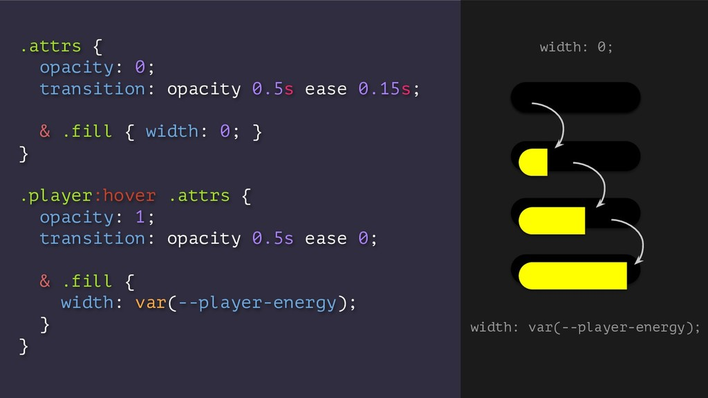 .attrs { opacity: 0; transition: opacity 0.5s e...