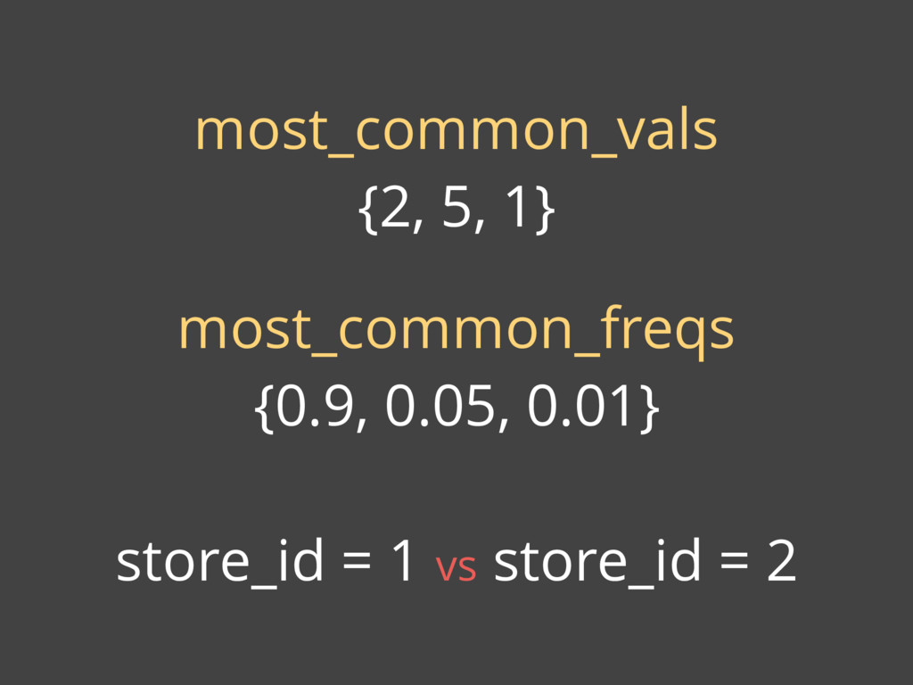 most_common_vals {2, 5, 1} most_common_freqs {0...