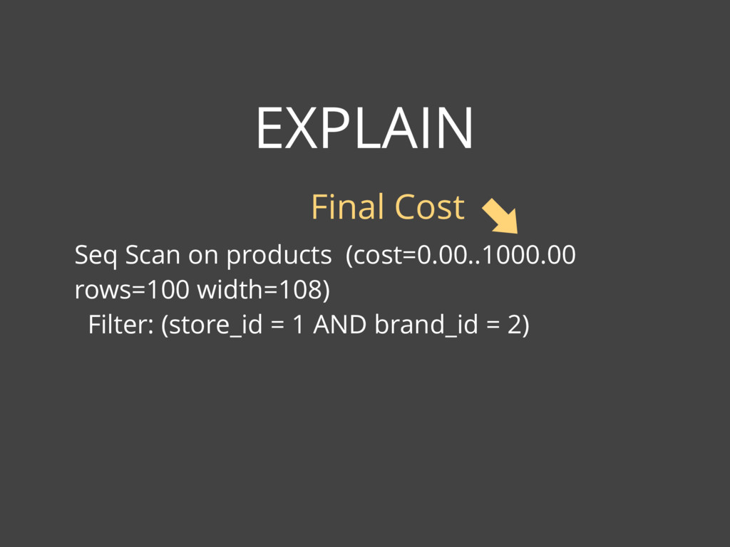 EXPLAIN Seq Scan on products (cost=0.00..1000.0...