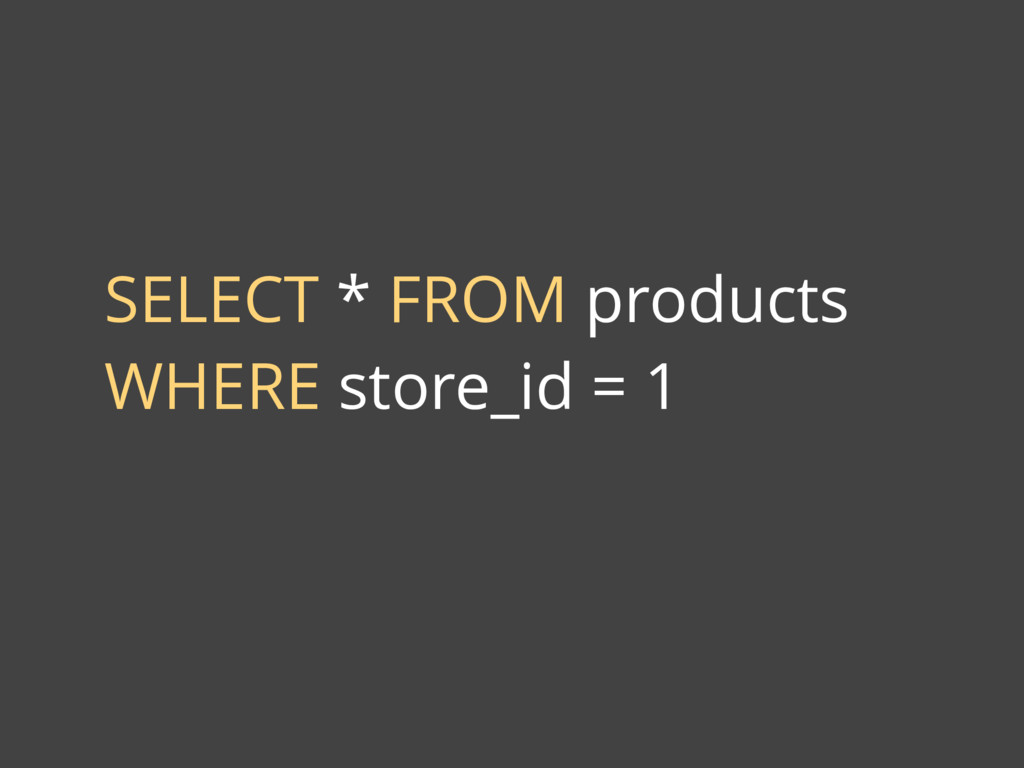 SELECT * FROM products WHERE store_id = 1