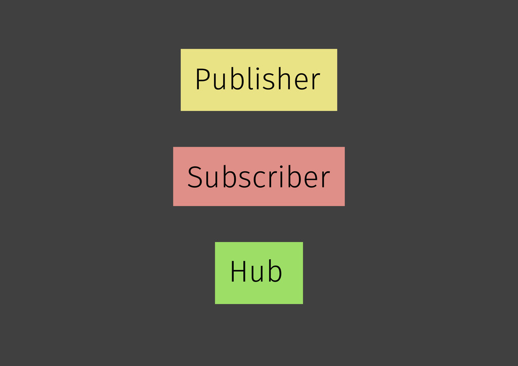 Publisher Hub Subscriber