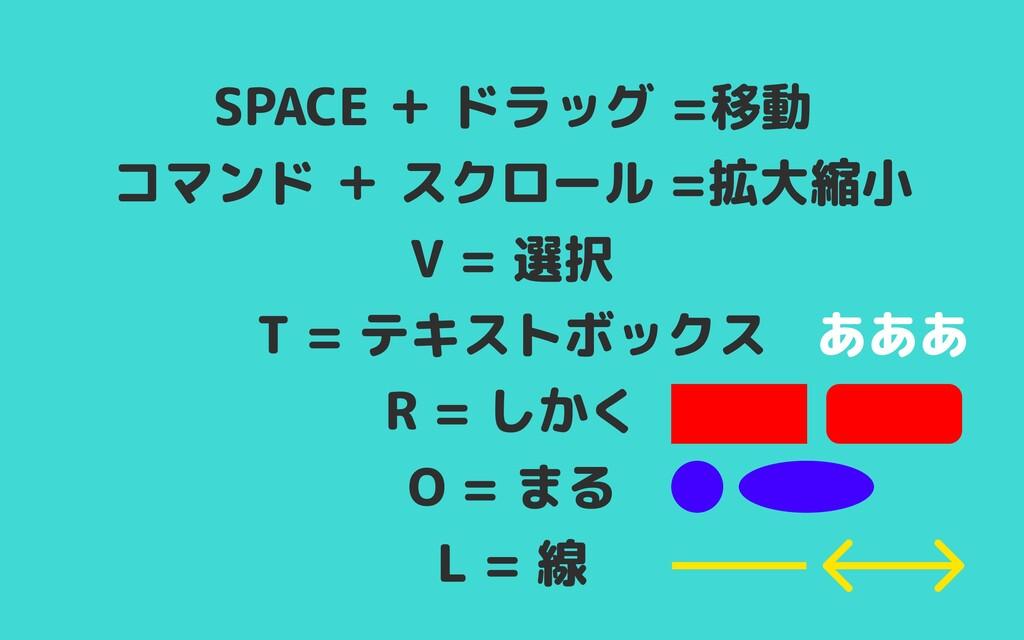 SPACE + ドラッグ =移動  コマンド + スクロール =拡大縮小  V = 選択  T...