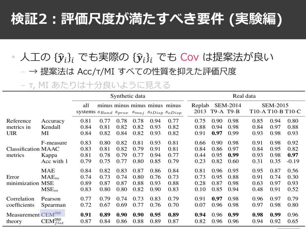 検証2︓評価尺度が満たすべき要件 (実験編) 26 • ⼈⼯の * # # でも実際の * #...