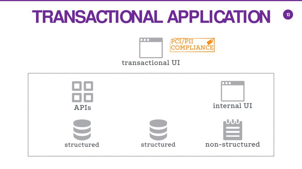 13 TRANSACTIONAL APPLICATION transactional UI P...