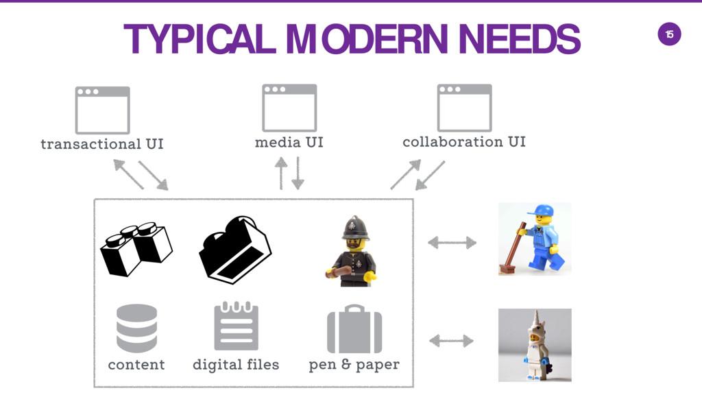 15 TYPICAL MODERN NEEDS collaboration UI transa...