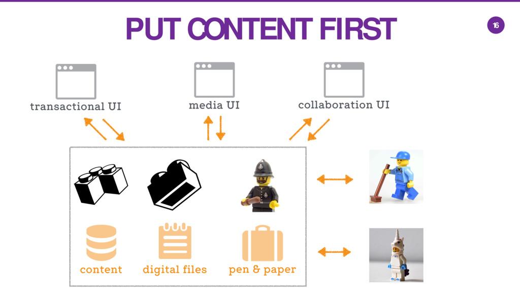 16 PUT CONTENT FIRST transactional UI collabora...