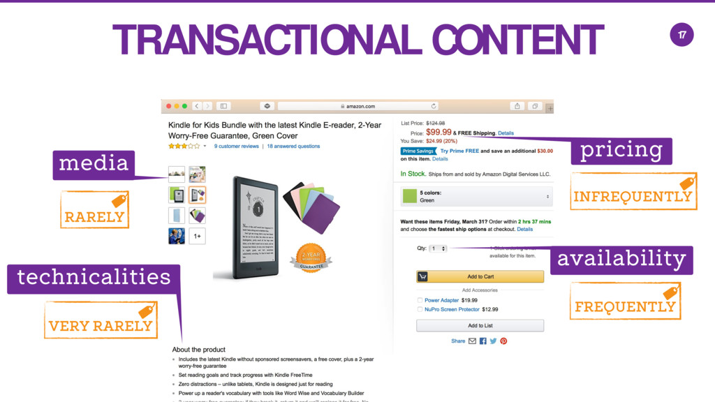 17 TRANSACTIONAL CONTENT pricing technicalities...