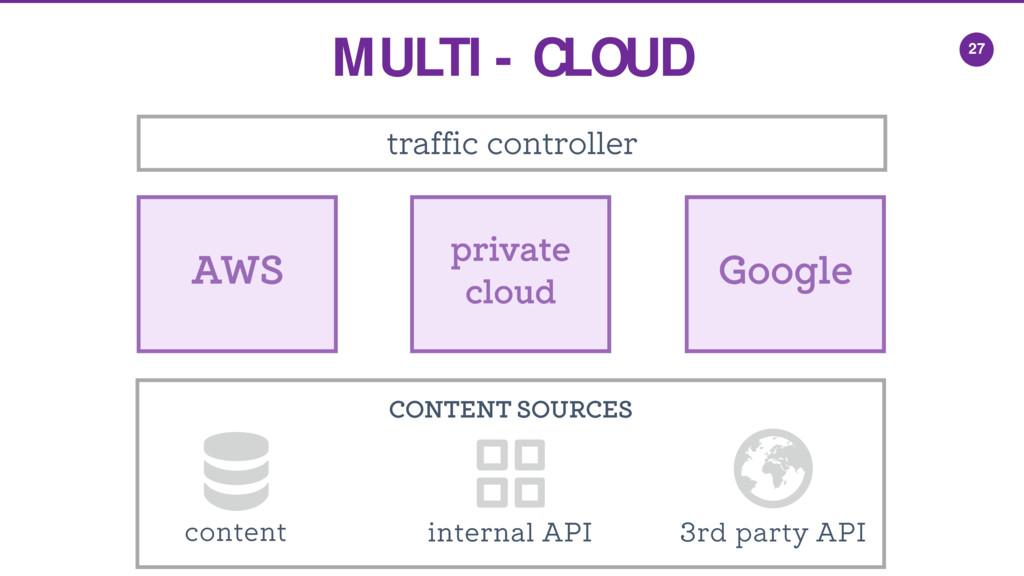 27 traffic controller AWS Google private cloud ...