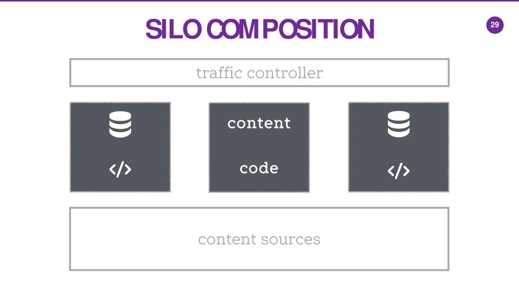 29 traffic controller code content SILO COMPOSI...