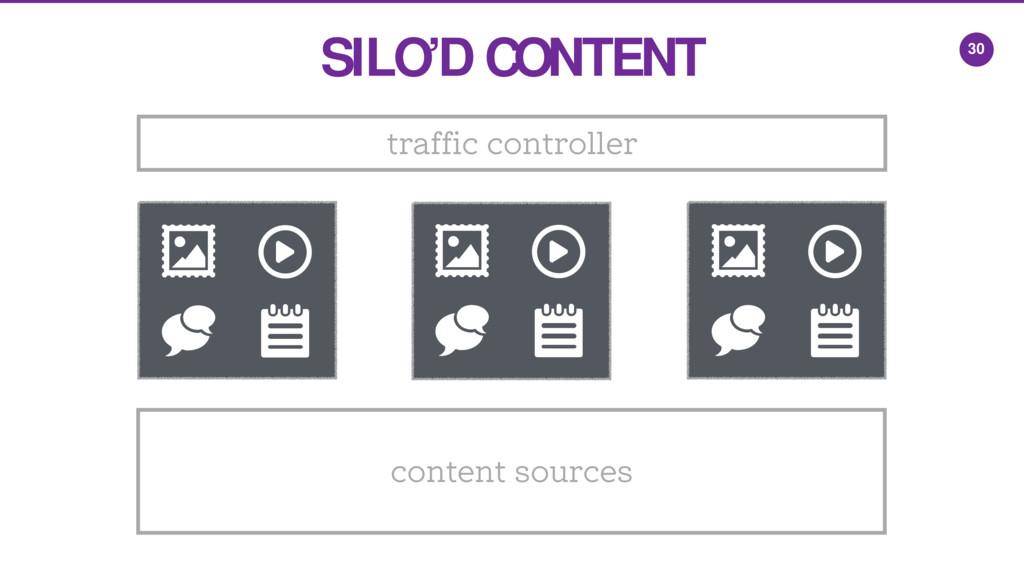 30 traffic controller SILO'D CONTENT content so...