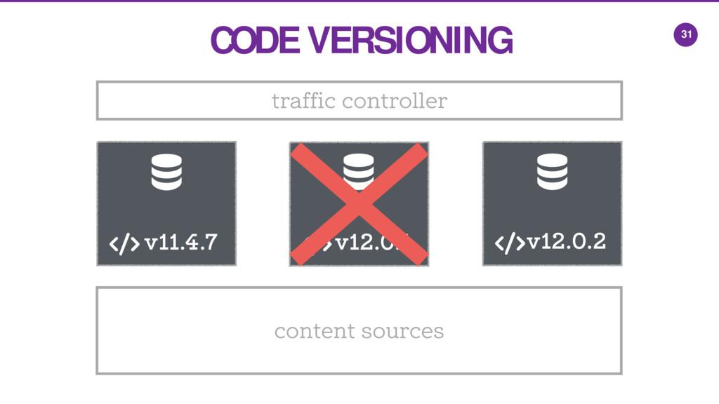 31 traffic controller v11.4.7 v12.0.1 v12.0.2 C...