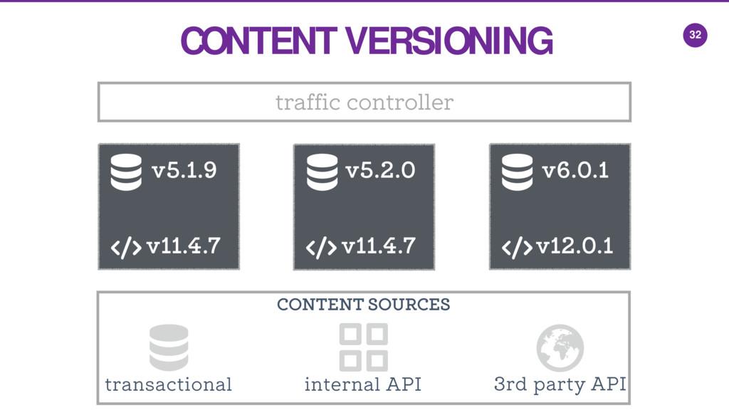 32 traffic controller v5.1.9 v11.4.7 v5.2.0 v11...