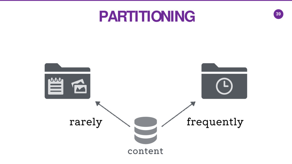 39 content PARTITIONING rarely frequently