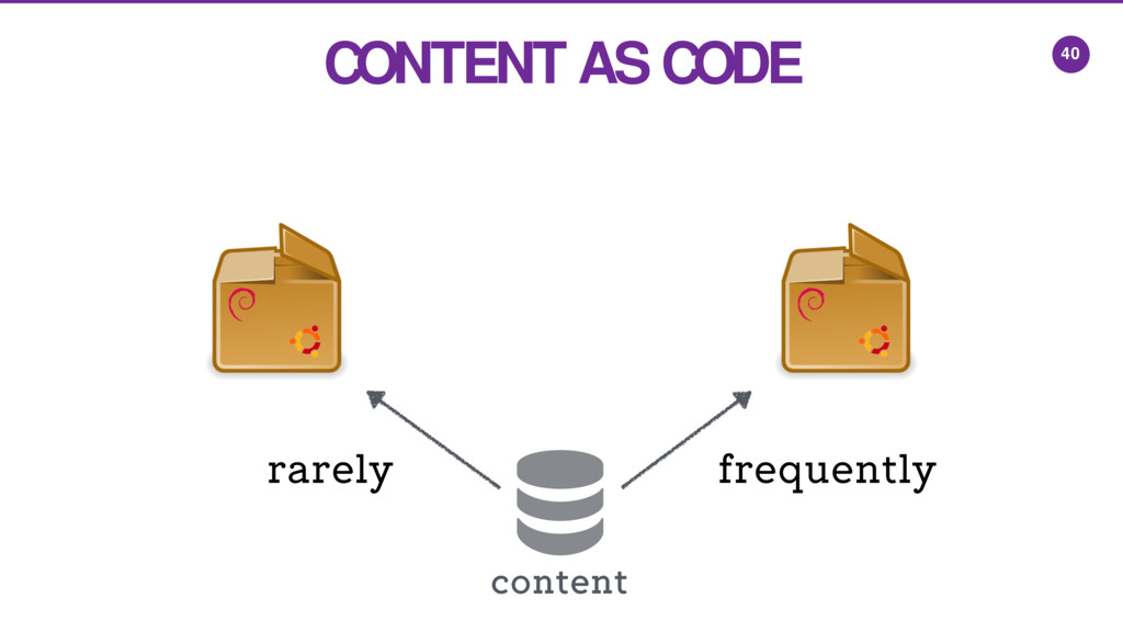 40 content rarely frequently CONTENT AS CODE