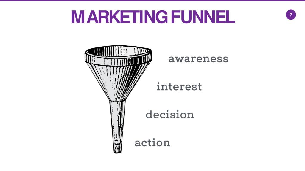 7 awareness interest decision action MARKETING ...
